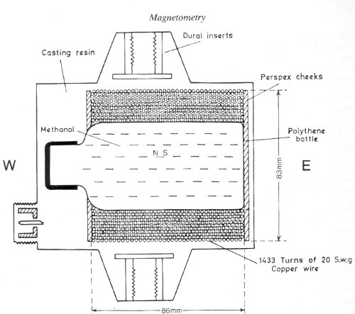 Fig 3 (3)