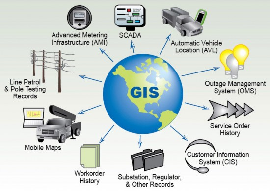 GIS_wrld(1)