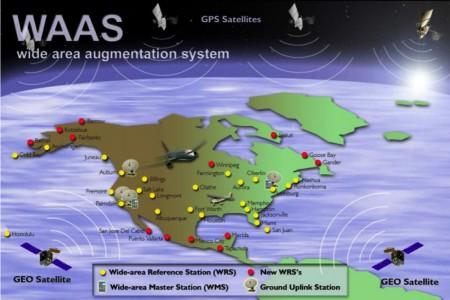 WAAS,GPS