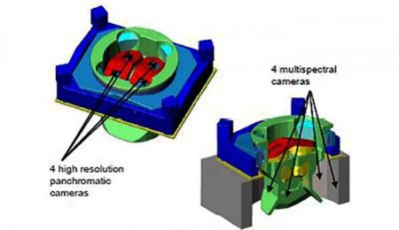 قرارگیری دوربین های مجزا درون جعبه DMC, دوربین رقومی DMC,فتوگرامتری