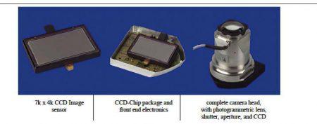 دوربین DMC با رزولوشن بالا و پیکسل رزولوشن 7K*4K,دوربین رقومی DMC,فتوگرامتری