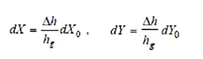 میزان جابجایی dx وdy در فضای شی,دوربین رقومی DMC,فتوگرامتری