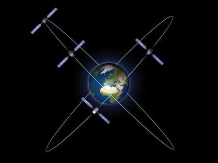 گالیلئو,گالیله,پیکربندی ماهواره ای