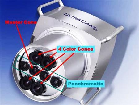 دوربین دیجیتال بزرگ فرمت UltracamD,فتوگرامتری,دوربین رقومی UltracamD