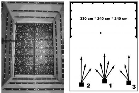 نمایی از موقعیت 3 دوربین (شکل سمت راست) ، مجموعه ای از 84 تصویر که بوسیله دوران وتیلت دادن به دوربین ها ایجاد شده است (شکل سمت چپ),دوربین رومی UltracamD, فتوگرامتری