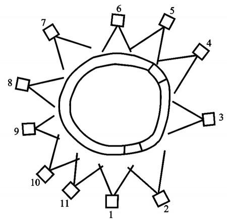 شبکه همگرا