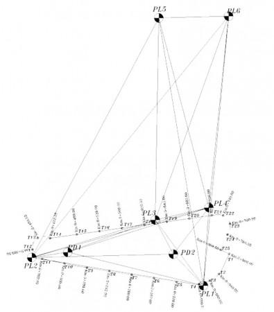 فتوگرامتری برد کوتاه,شبکه ژئودزی, برای تعیین جابجایی,گودبرداری شده