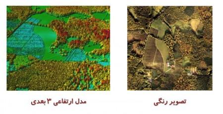 تصویر رنگی و مدل ارتفاعی 3بعدی , مروری بر کاربردهای LiDAR در مهندسی ژئوماتیک