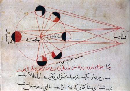 Lunar_eclipse_al-Biruni-apsis